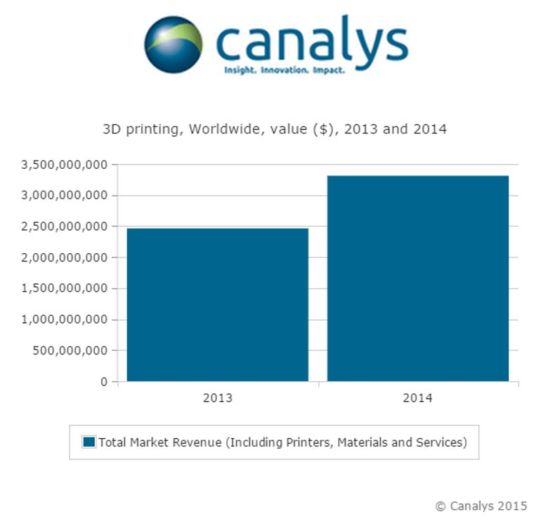3dprint-canalys.png