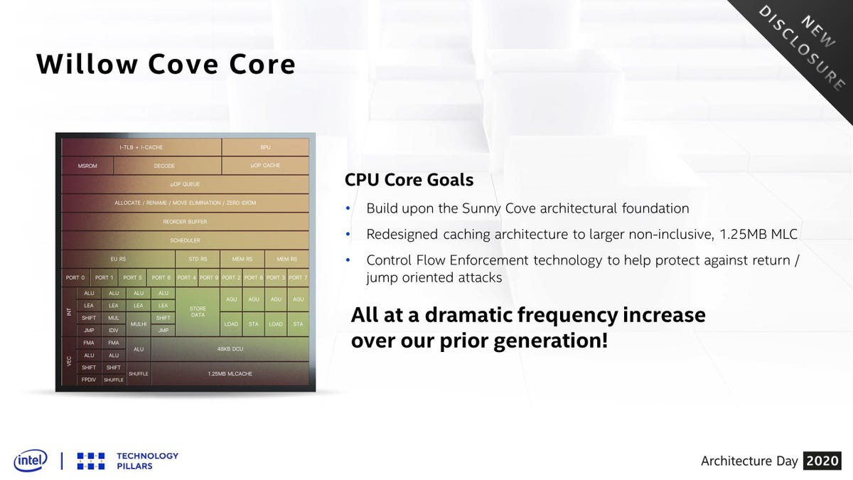 intel-willow-cove-feature-diagram-aug-11-2020.jpg