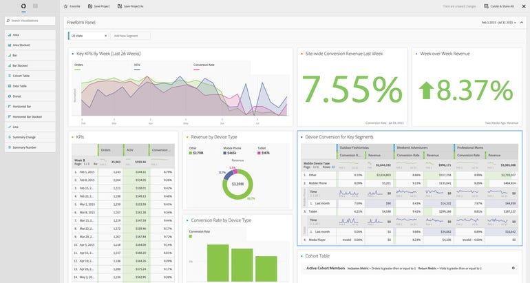 adobe-analysis-workspace-screenshot.png