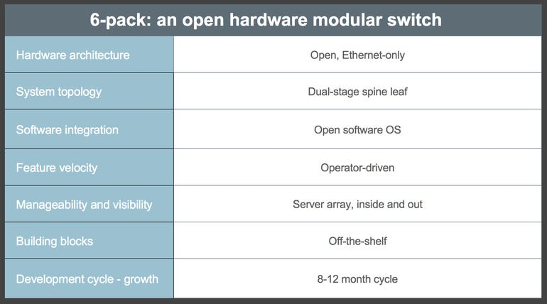 zdnet-facebook-6-pack-open-hardware-ocp-switch.png