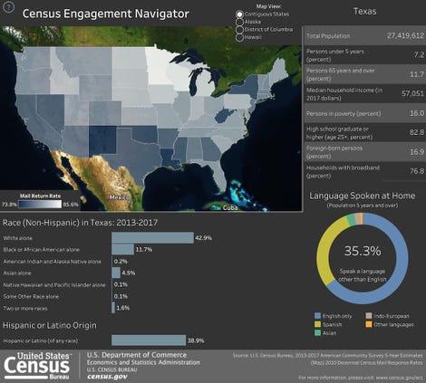 tableau-us-census-state-dashboard.jpg