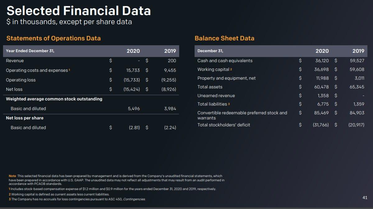 ionq-financials.png
