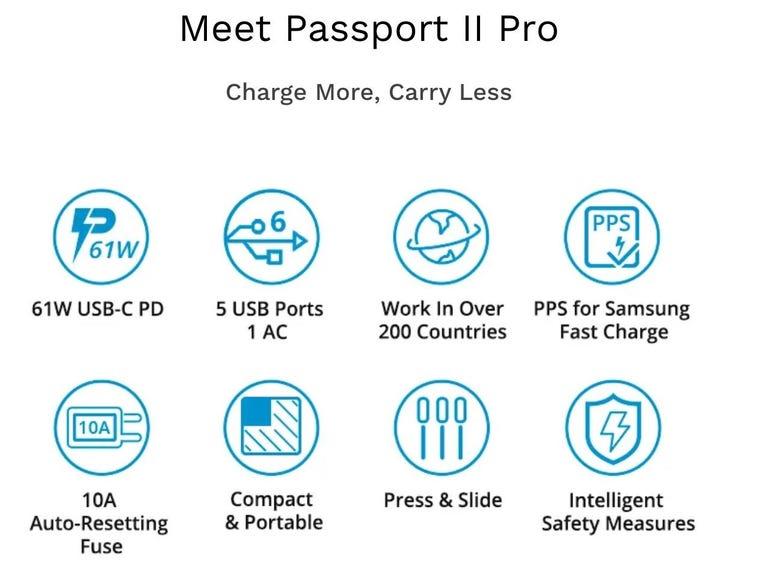 Zendure Passport II Pro