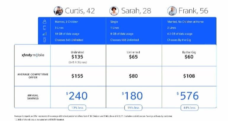 comcast-mobile-pricing-2.png