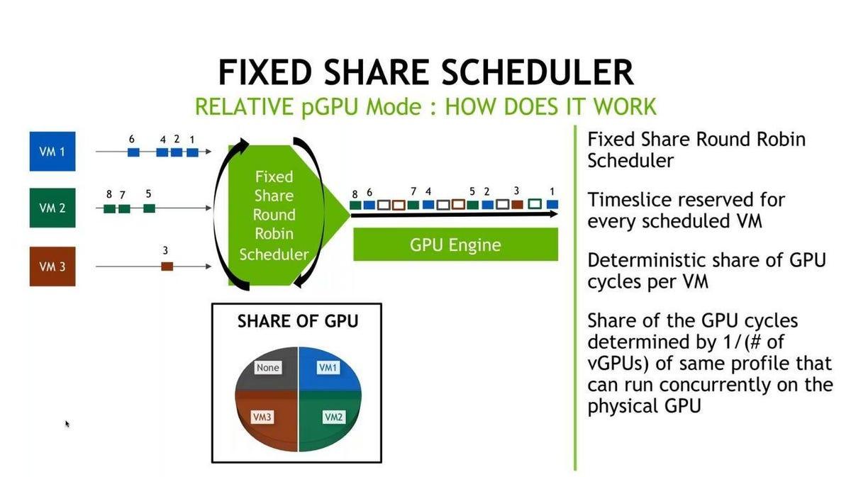 vgpu-scheduler-fixed.jpg