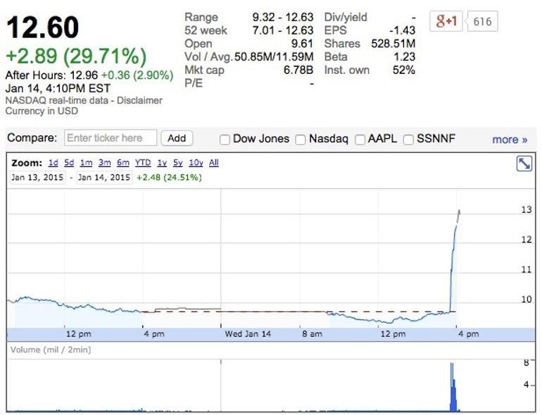 zdnet-samsung-blackberry-takeover-stock.jpg