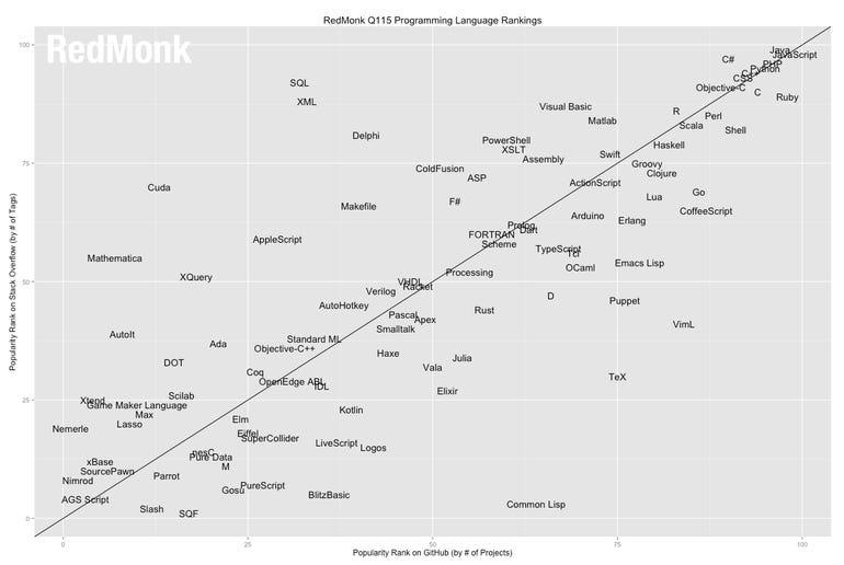 lang-rank-plot-q1151.png