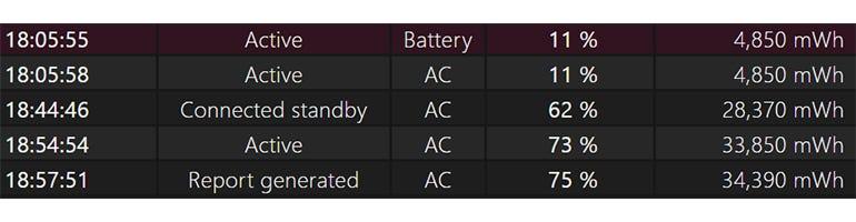 chargeasap-flash-pro-charging-sl4.jpg