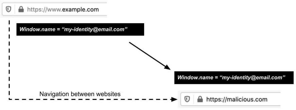 Firefox88 prend des mesures contre les abus de la propriété window.name