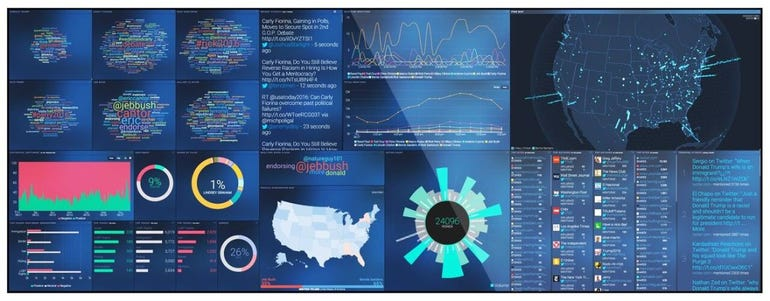 Zignal Labs launches command center to drive social channel insights ZDNet
