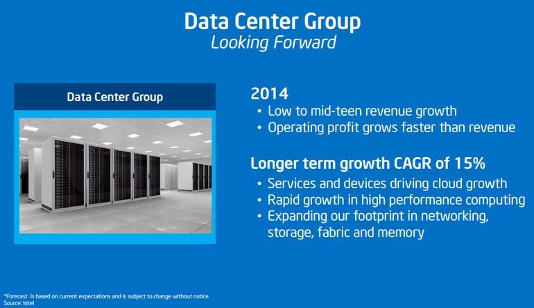 Intel data center group