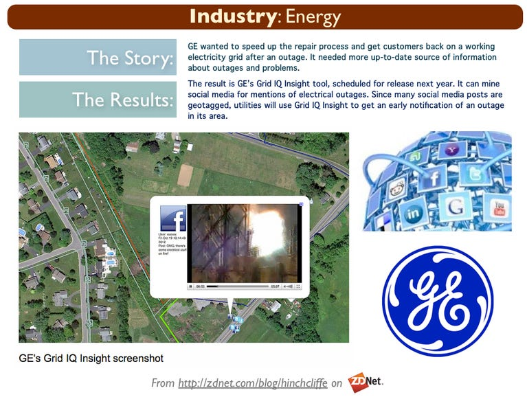 Energy/Utility Industry: GE is going to use social media reports to track outages faster and better.