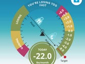Polar Balance hands-on: Providing motivation and coaching to help you achieve your weight loss goals