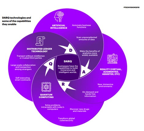 accenture-darq-2.png