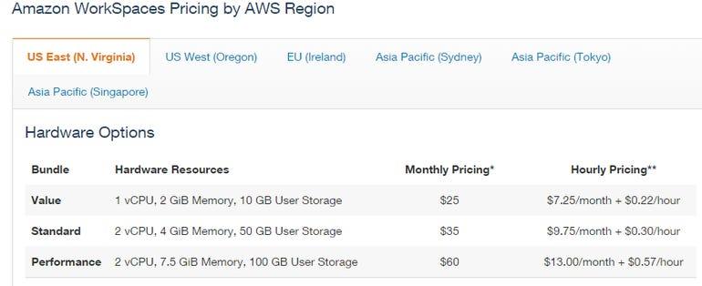 aws-workspaces-bundle-pricing.png