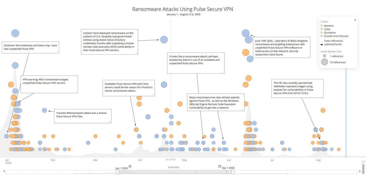 ransomware-pulse.jpg