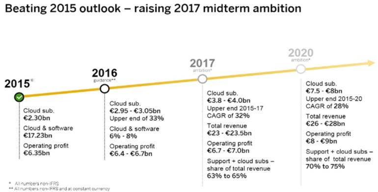 sap-outlook-2017.png