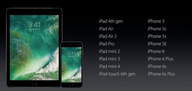 Will your iPhone or iPad run iOS 10?