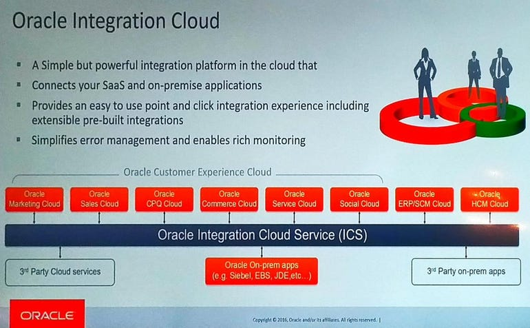 oracle-integration-cloud.png
