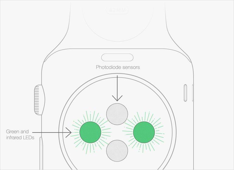 watch-measure-sensors.png