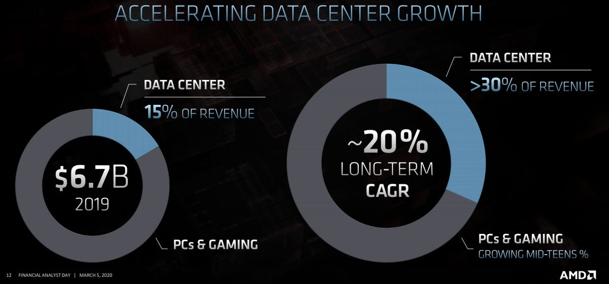 amdgrowth.png