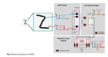 memristor-neural-network.png