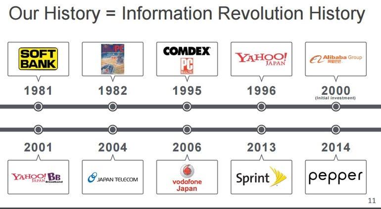 softbank-history.jpg