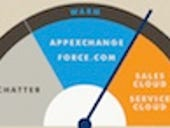 Bluewolf on state of Salesforce: Social enterprise needs to be defined