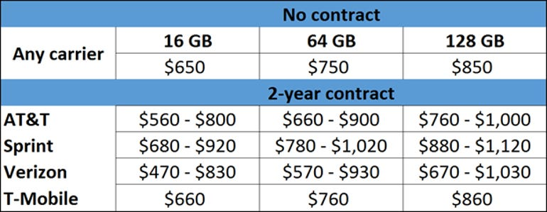 iphone-contract-prices-usa-carriers