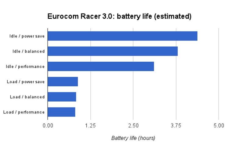 eurocom-racer-30-battery
