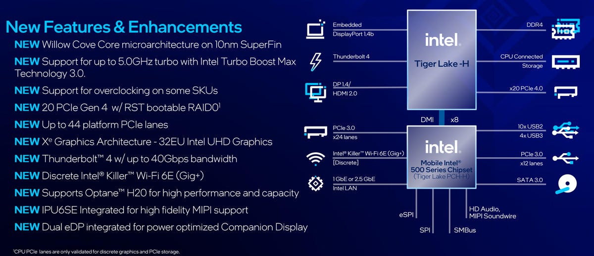 intel-tiger-lake-h-features.png