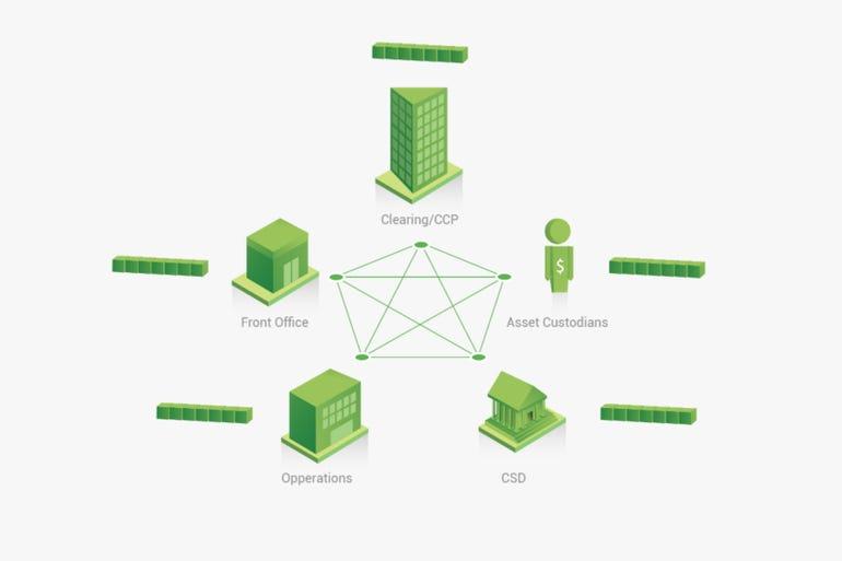 ibm-blockchain.png