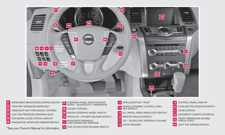 Page autofit to screen