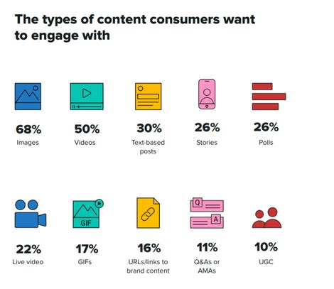 content-consumers-want.png