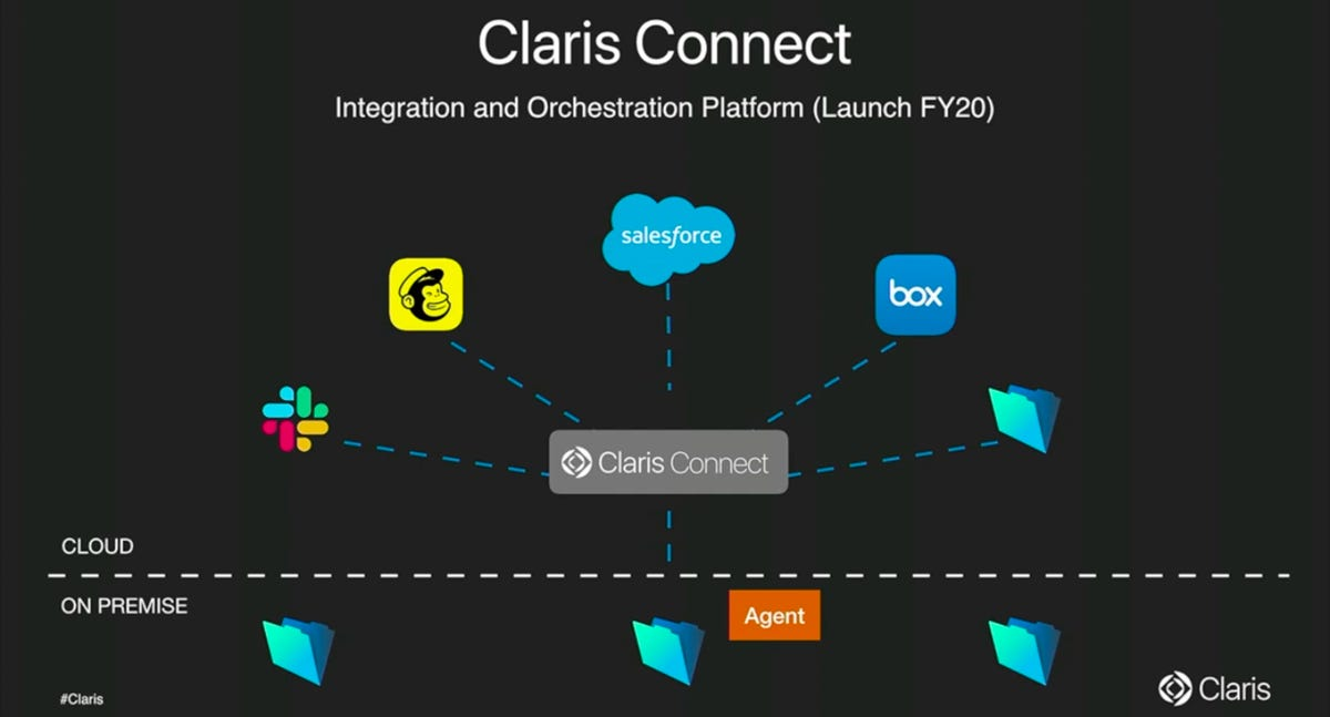 claris-connect-overview.png