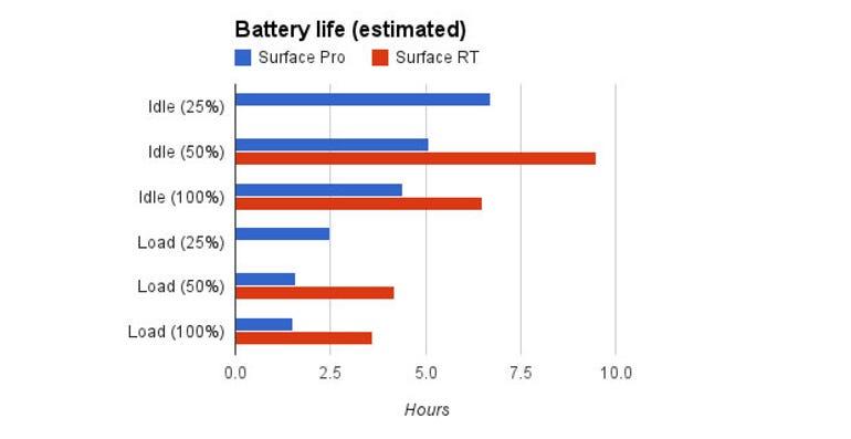 surface-pro-battery