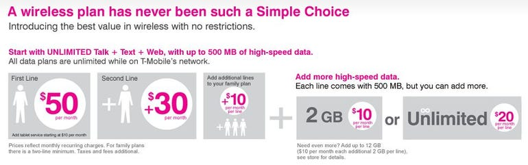 T-Mobile's new Simple Choice plans cut my monthly 5-line plan by $80