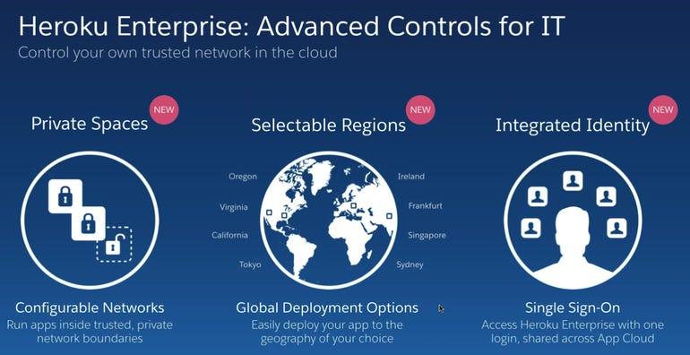 salesforce-app-cloud-2.png