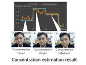 Fujitsu develops facial detection AI to quantify concentration levels of people