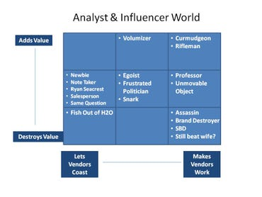 The World of Analysts (copy 2011 TechVentive, Inc.)