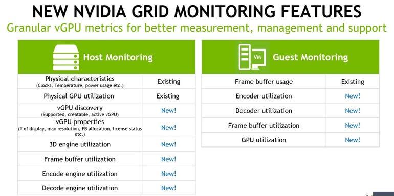 nvidia-monitoring-virtualization.jpg