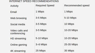 internet-speed-recommendations.png