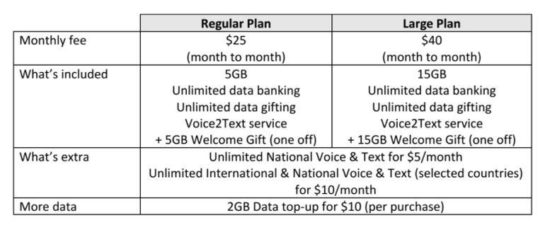 belong-mobile-plans.png