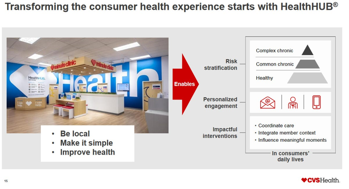 cvs-health-hub.png