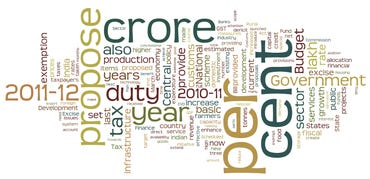 Budget 2011 Word Cloud