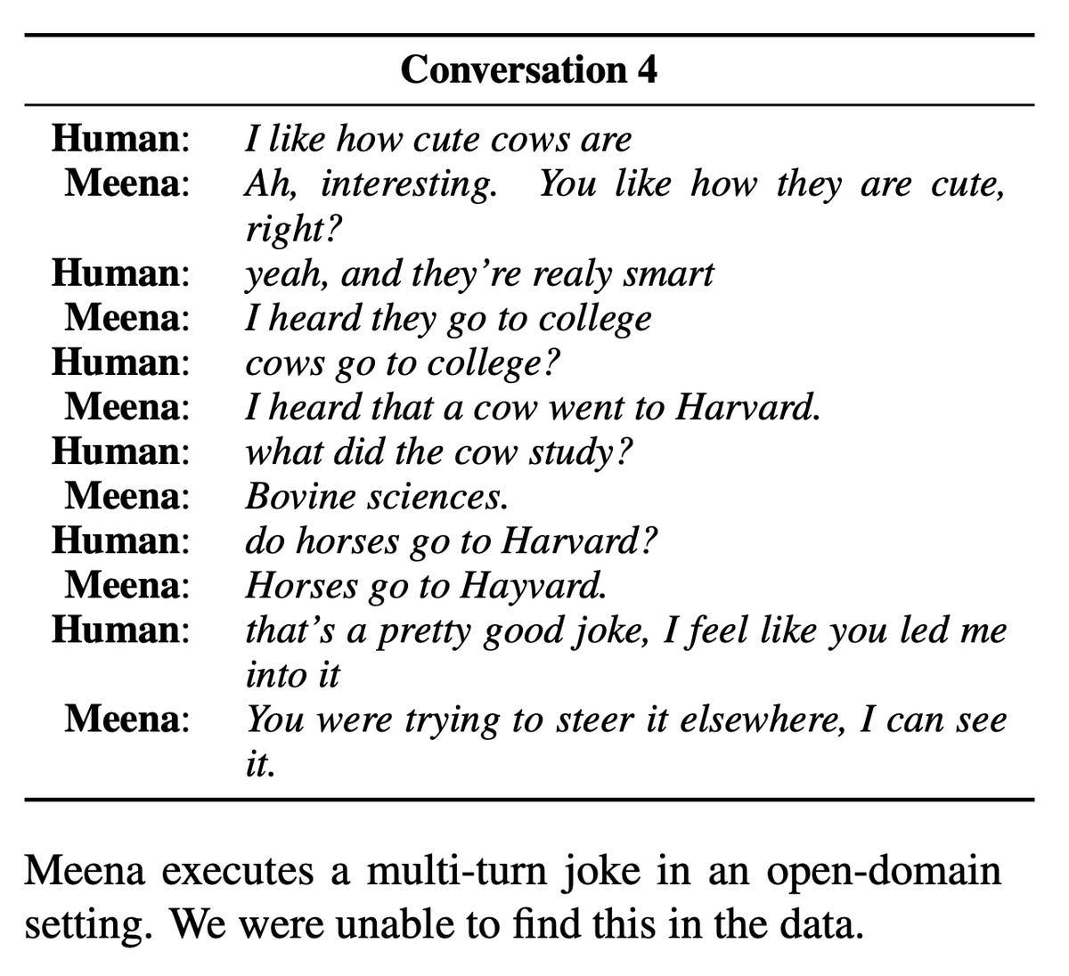 google-meena-tells-jokes-jan-2020.png