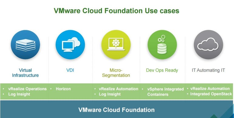 cloud-foundation-uses.jpg