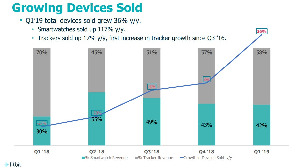 fitbit-devices-q1-2019.png