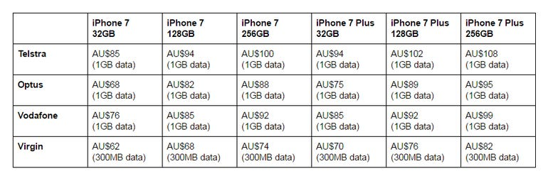 australian-iphone-7-pricing-low-cost.png