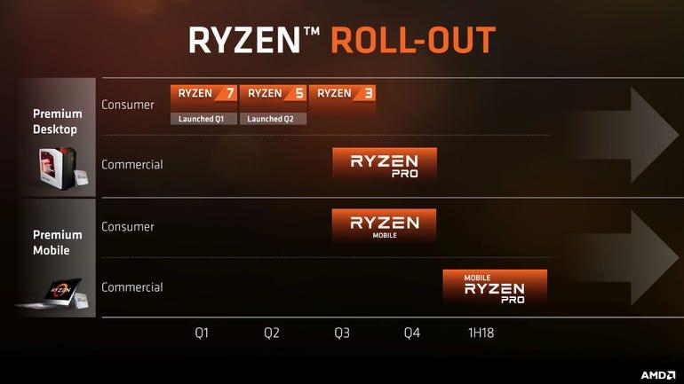 amd-ryzen-roadmap.jpg